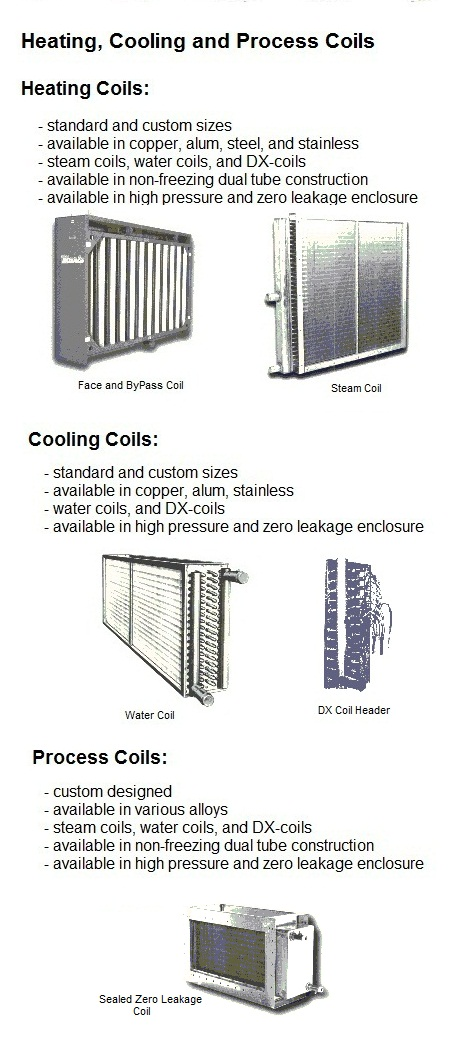 Industrial heating and cooling coil / blowers - New York