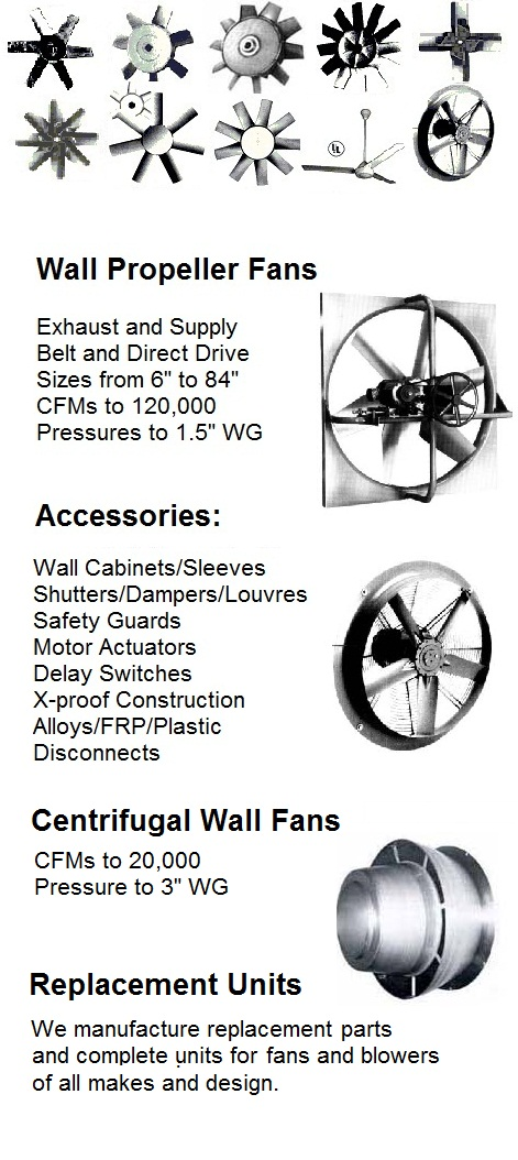 Wall supply and exhaust fans